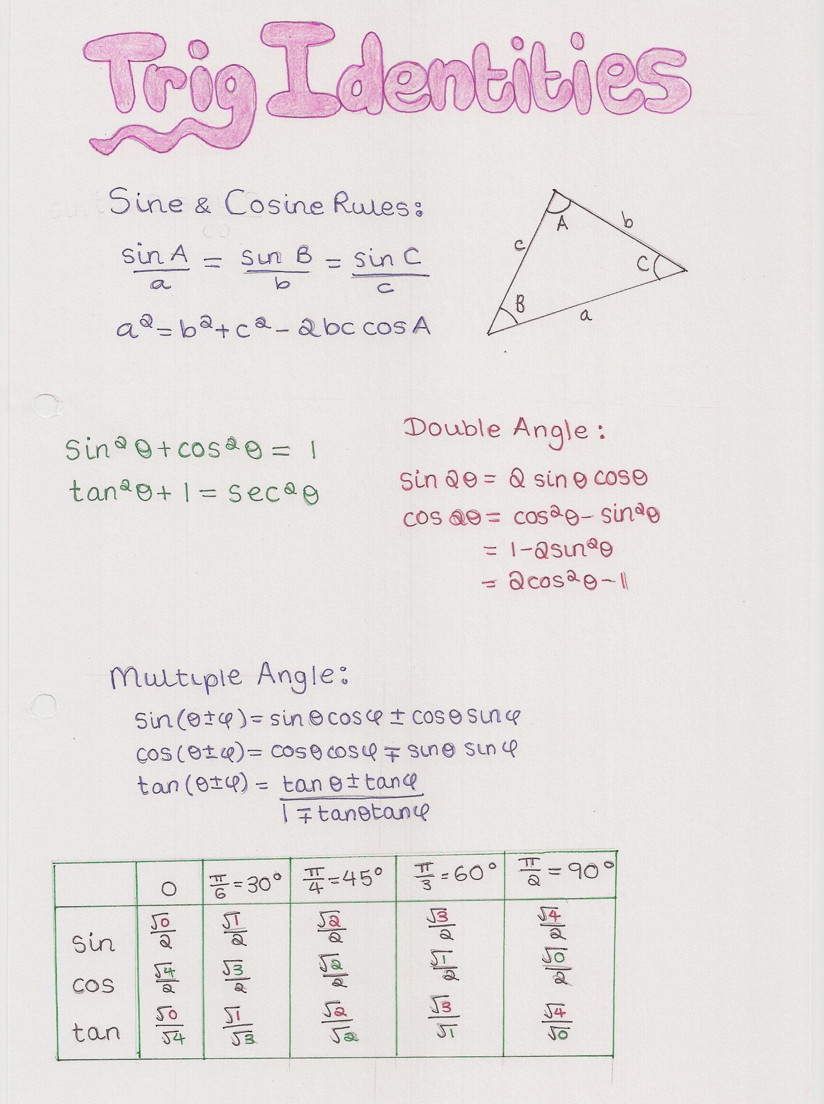 Trig Identities Cheat Sheet Formula Pre Algebra Formulas Cheat Sheet