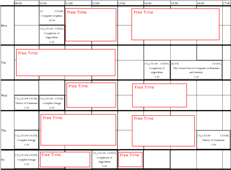 Weekly schedule 30 10 07 notate project development page for Table 6 4 cobol conversion project schedule