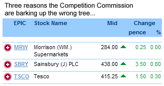Supermarket share prices, 23rd Jan 2007
