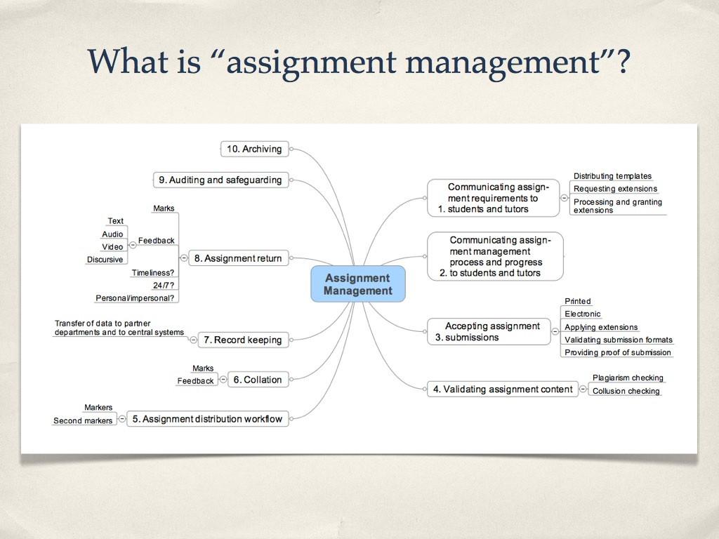 assignment management