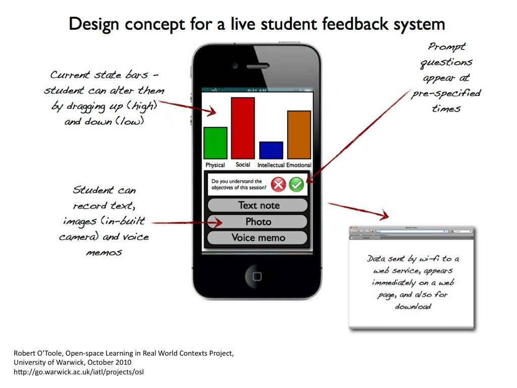 Design for a Live Student Feedback mobile application, 11/10/10 ...