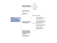 consultancy map