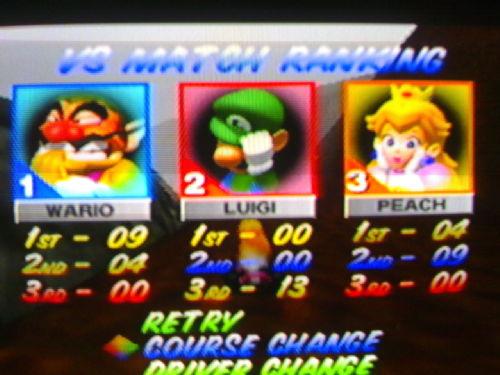 Mario Kart 13 losses