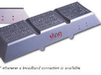 Slingbox TV