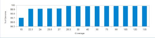 graph4_Andrew_millard
