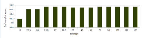 graph5_andrew_millard
