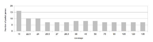 graph_6_andrew_millard
