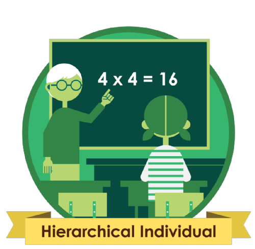 Hierarchical Individual