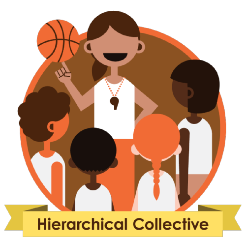 Hierarchical Collective