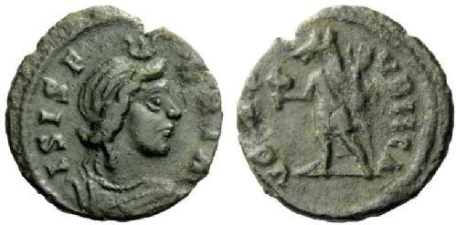 anubis coin