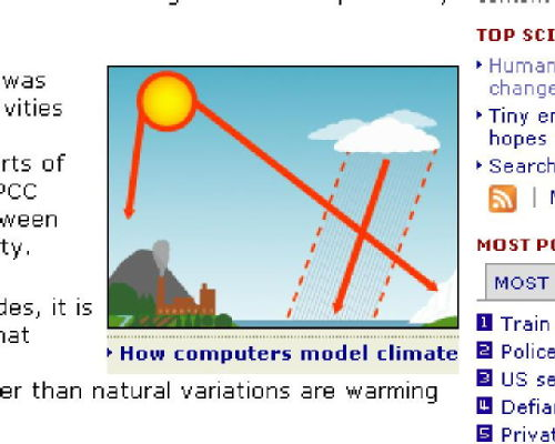 How computers model climate