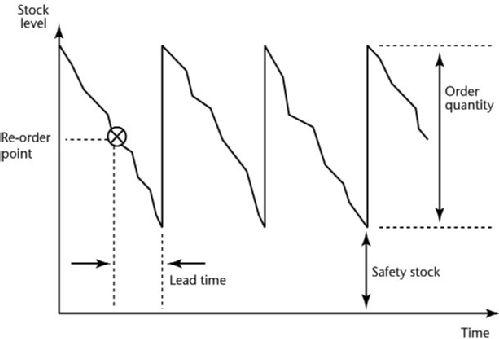 blog lesson7 img2(grafico)