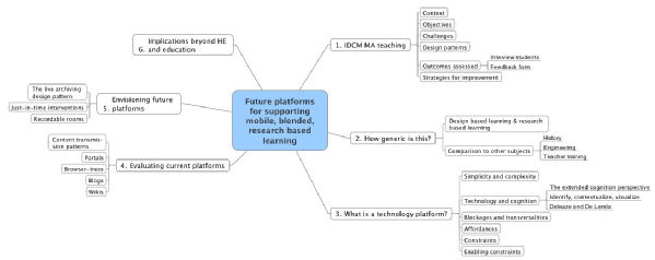 Future platforms project plan
