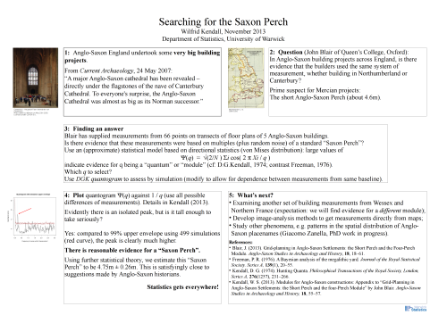 Poster about work on Saxon perch