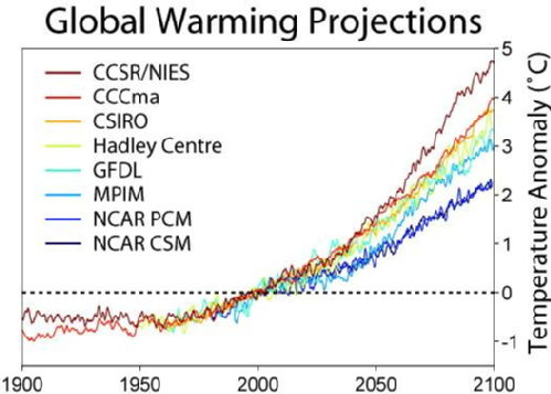 All 1 entries tagged pdp sergios blog fishbone diagram also known as ishikawa diagram to the global warming effect as seen in the picture below the average temperatures in the earth have ccuart Image collections