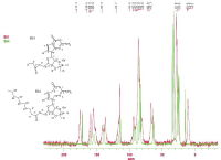 Spectral comparison of two samples (updated 05/07/07)