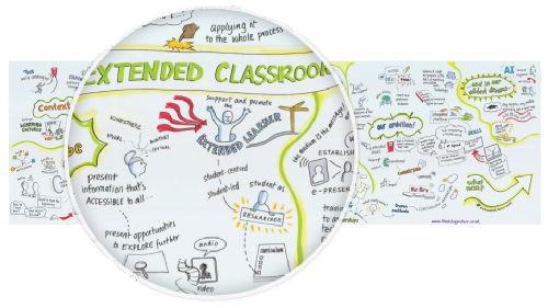 extendedlearner2.jpg